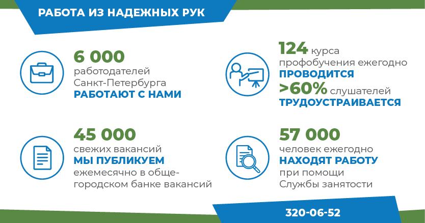 банк санкт петербург онлайн личный кабинет вход кредит в лето банке условия